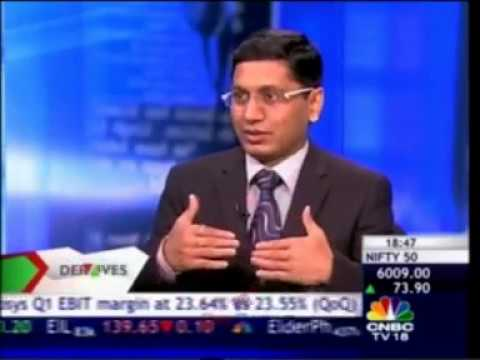 Basic equity option strategies  Part 1 learning derivatives courtesy CNBC awaaz