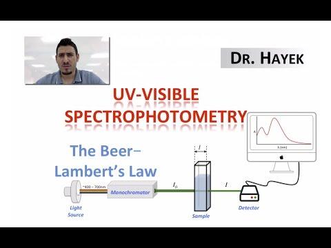 Spectrophotometry | Beer-Lambert Law.