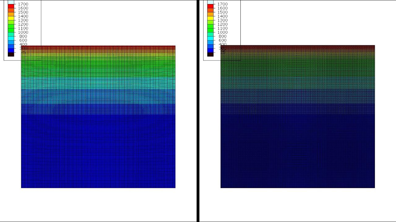 Modeling melting with progressive element deletion in ABAQUS vs modeling  using UMESHMOTION