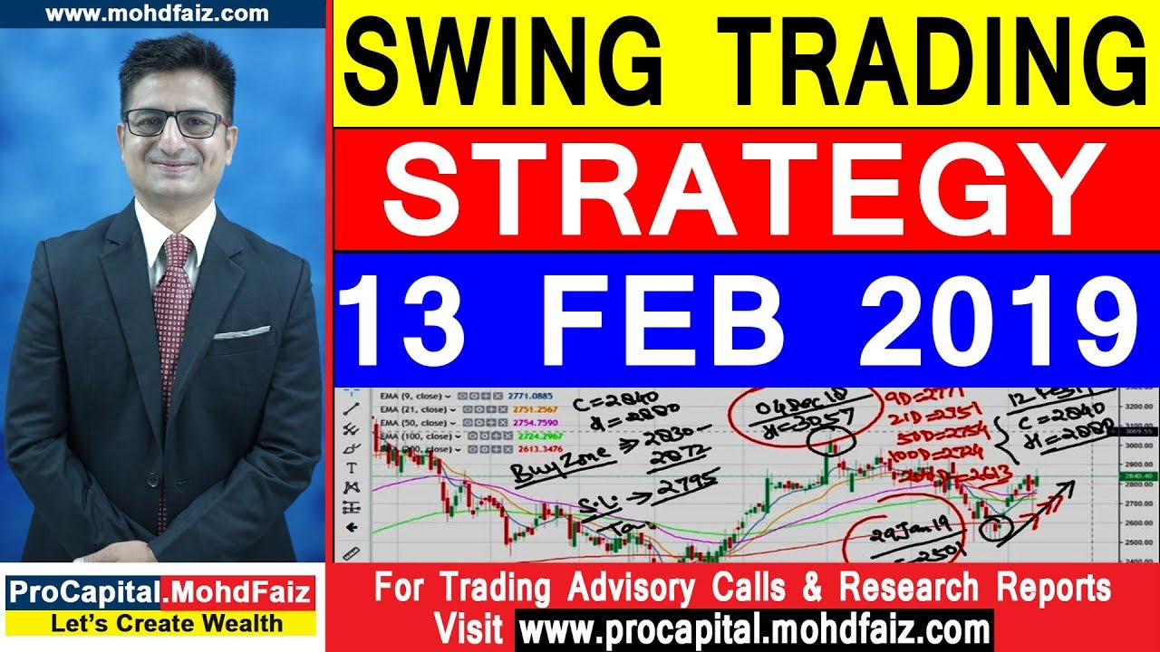 SWING TRADING STRATEGY 13 FEB | Latest Share Market Tips | Latest Stock  Market Recommendations