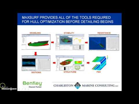 Complete Overview of Bentley MAXSURF with Demo in 15 Min