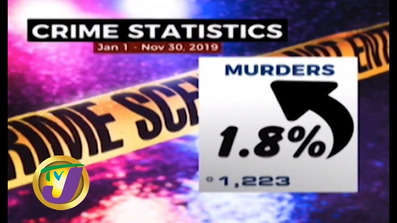 TVJ News: Murders up 2% - December 1 2019