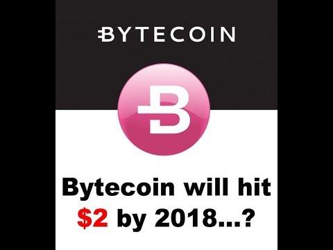 ByteCoin ( BCN ) Mining Setup Step By Step !