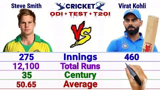 Steve Smith vs Virat Kohli Batting Comparison || Match, Runs, Average, Strike, Highest, 200*,100*