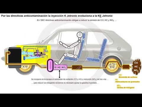 Inyección K Jetronic y KE Jetronic (8/10)
