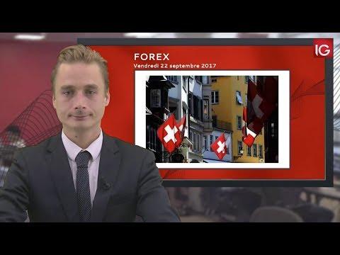 Bourse - EUR/CHF, accélération de la hausse - IG 22.09.2017