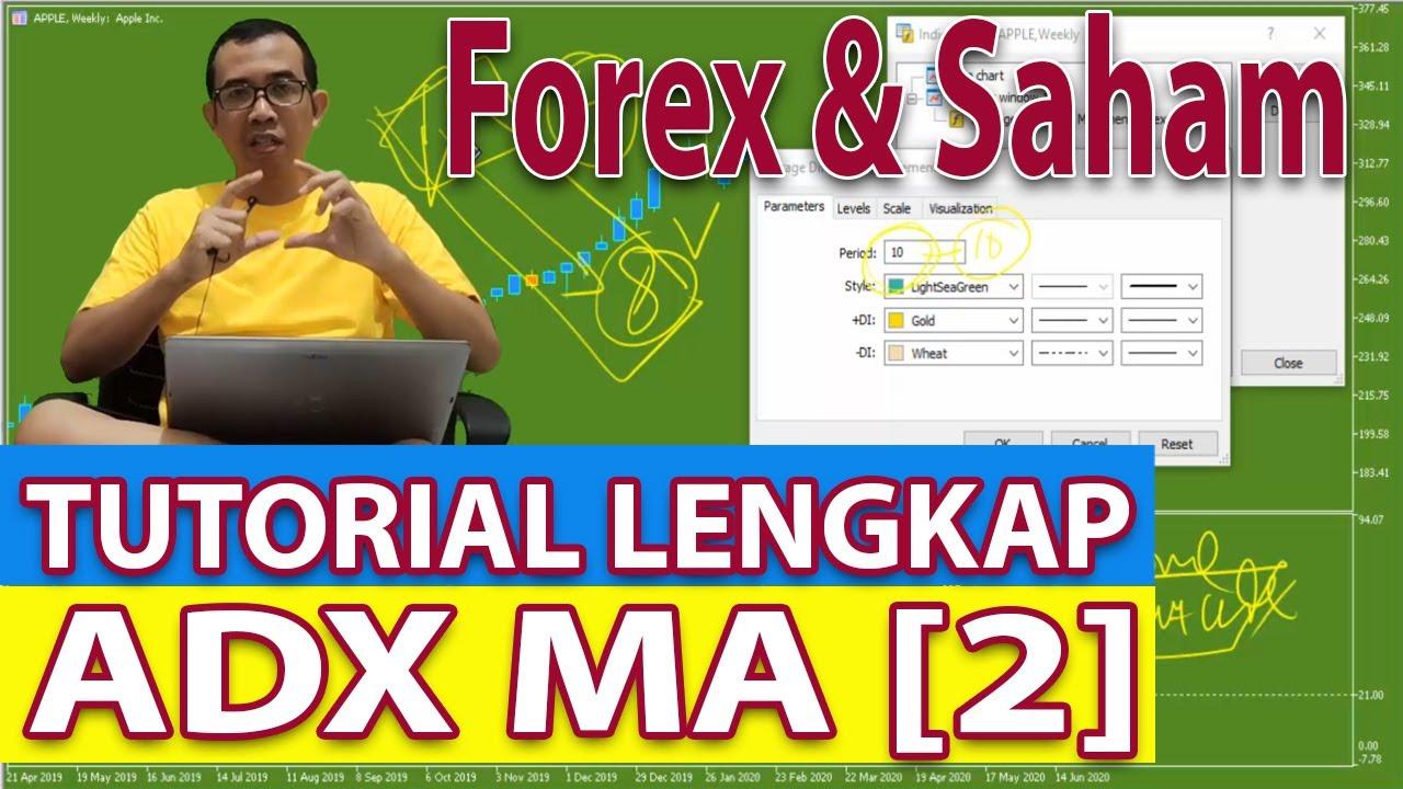 Forex Trading Tutorial - Best Forex Trading Training Tutorial