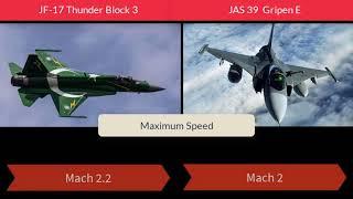 JF 17 Thunder Block 3 VS Saab Gripen E, Which one win