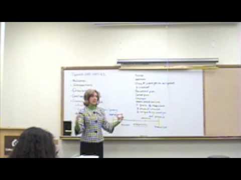 Speech Communication Intro 2