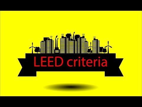 What is LEED | Leadership in Energy & Environmental Design | Green buildings | Sustainability