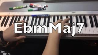 原曲MV - https://youtu.be/4TURpXzrE5k 這首曲子十分地經典,也可以好...