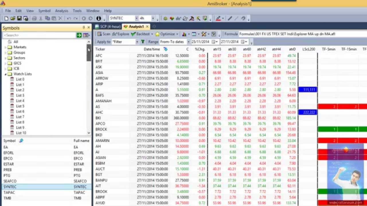 Amibroker Review Symbol And Watch List Youtube