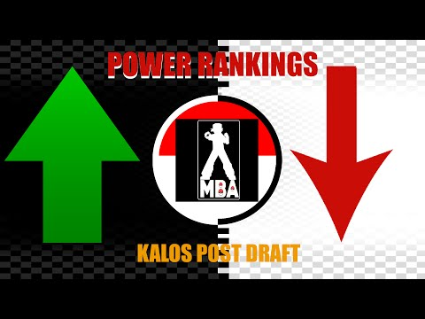 MBA Kalos Past Draft Power rankings ft DD and Rob
