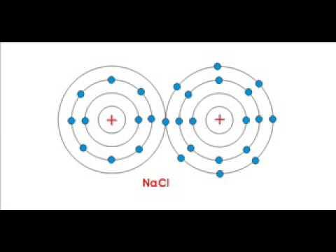 Ionization Process Of Sodium Chloride