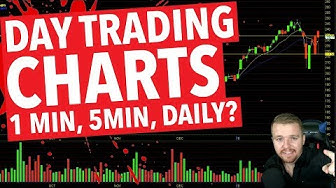 Day Trading Chart Time Frames! WHICH ONE???