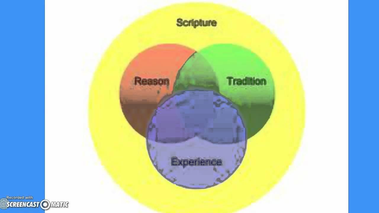 6 Sacred Scripture - YouTube
