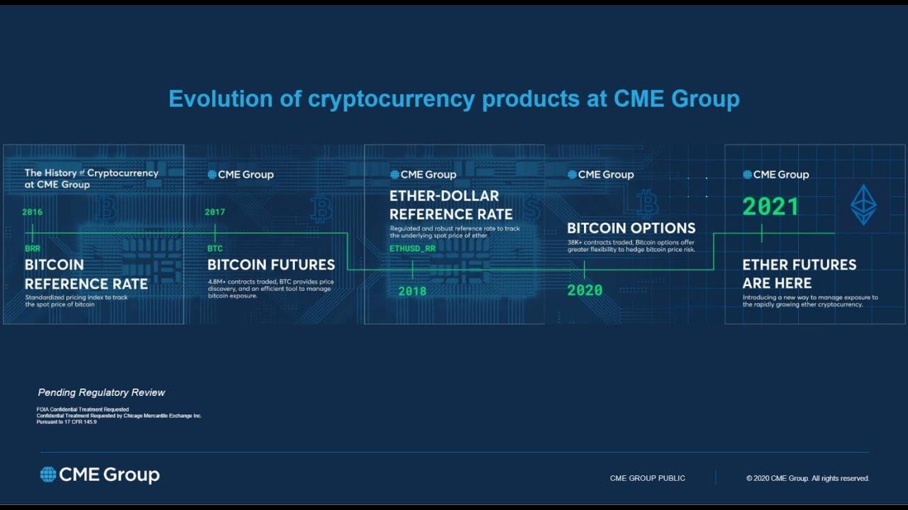 interaktyvios brokeriai bitcoin futures simbolis