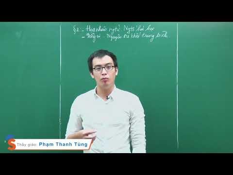Bài 2: Hạt Nhân Nguyên Tử. Nguyên Tố Hóa Học – Chương 1: Nguyên Tử  | hóa học online lớp 10|
