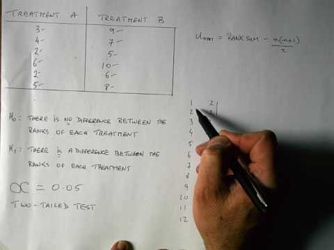 How To... Perform The Mann-Whitney U Test (By Hand)