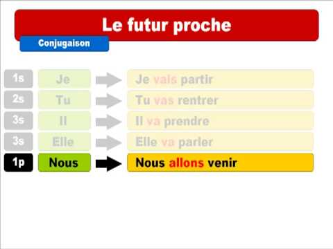 French lesson : Le futur proche