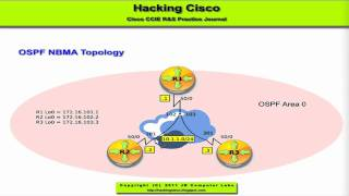 0005 OSPF Point-to-Multipoint Non-Broadcast