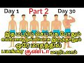 How to Gain Weight Naturally in 30 Days | Diet Plan and Exercise For Body Building