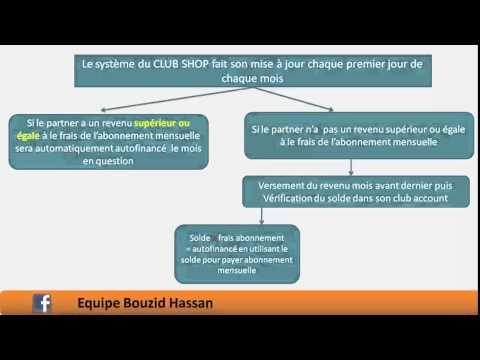 Etude financière du projet DHS CLUB
