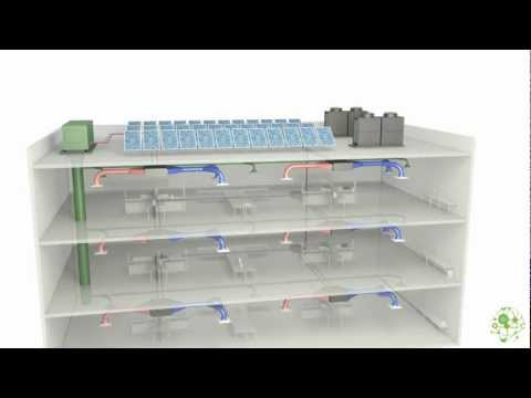 Building HVAC Systems Concepts Animation