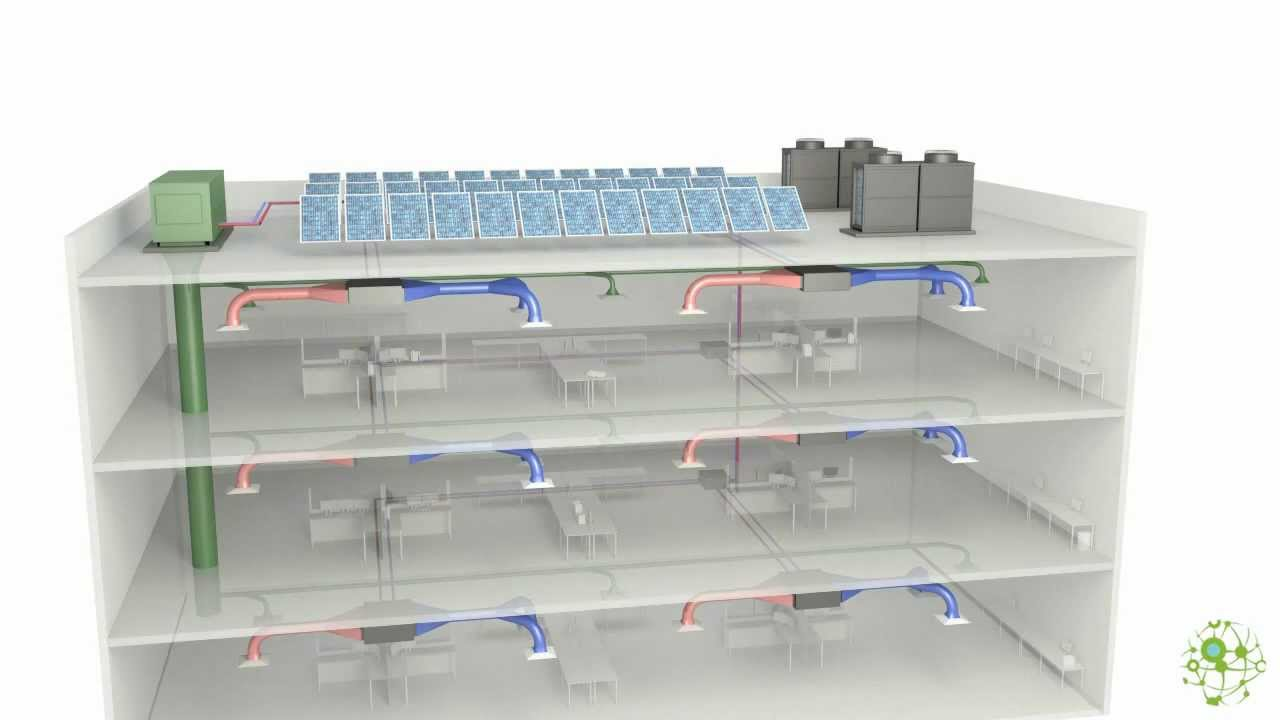 Building Hvac Systems Concepts Animation Youtube