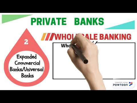 Financial Institutions of the Philippines