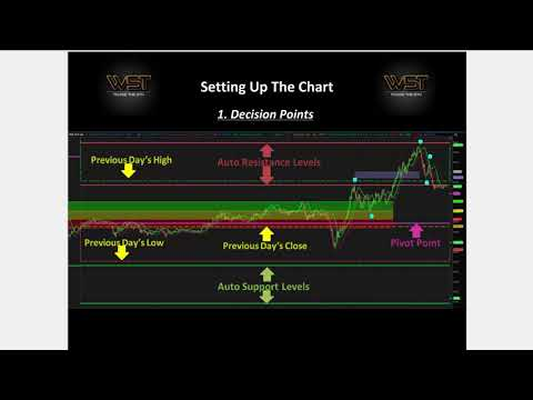 """Trade the 5th"" High Probability Elliott Wave Futures Trading Strategy"
