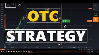 Iq Option Strategy success | how to pursue defeat | King Trader