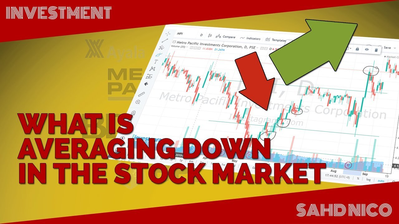averaging down trading strategy