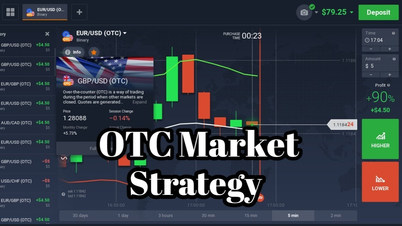 market binary options - otc market strategy! binary option trick! otc successful signal