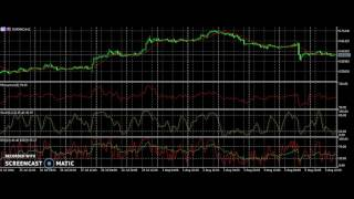 FOREX EUR/HKD using multiple TOOLS FOR TRADE 08/08/2016