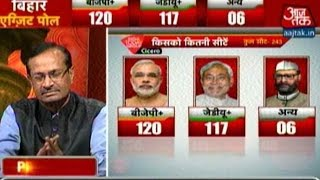 Bihar Exit Polls: Mahagathbandhan, NDA In Neck And Neck Battle