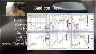 Forex con Café del 28 de Noviembre