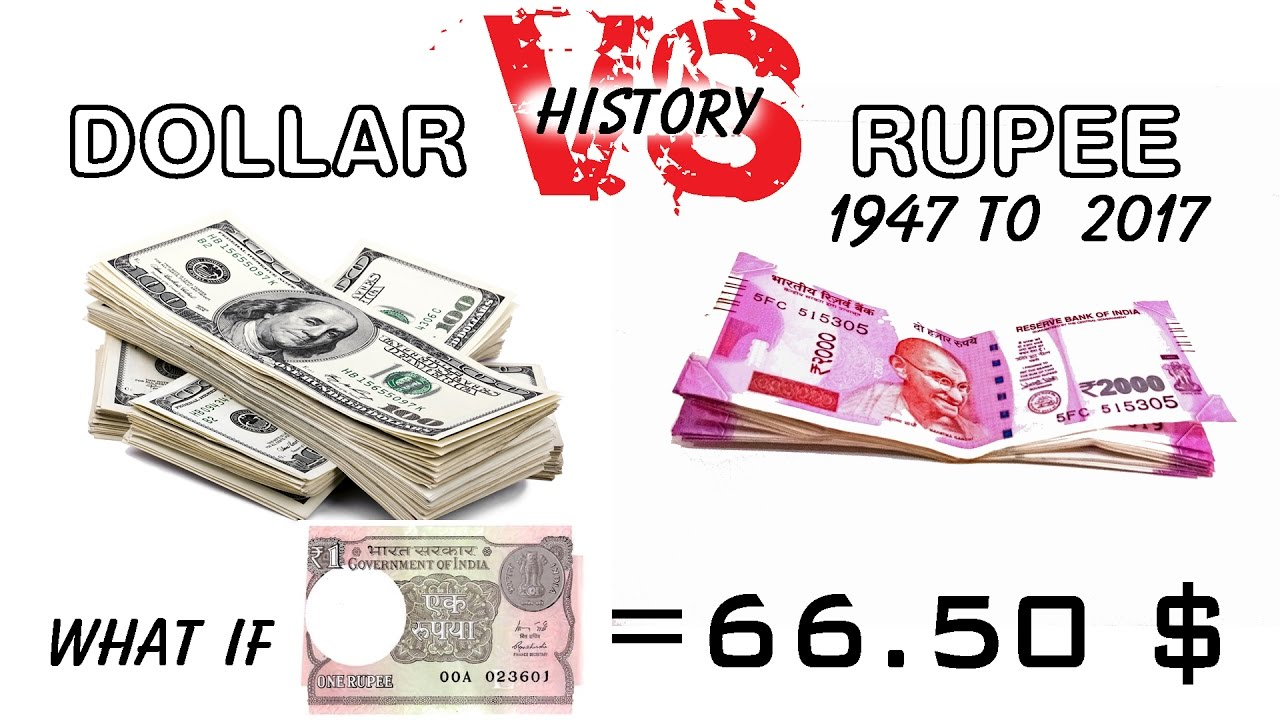 Dollar Vs Ru 1947 2017 What If 1 66 50