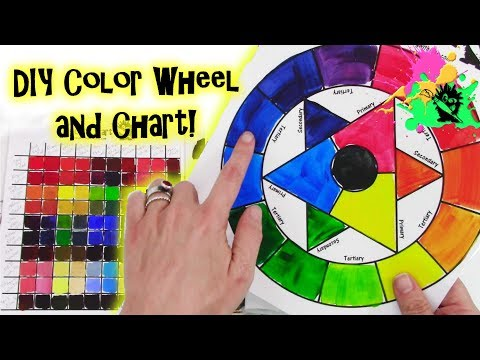 30 Days Of Art #1 Color Theory For Beginners - How To Make A Color Wheel And A Color Chart