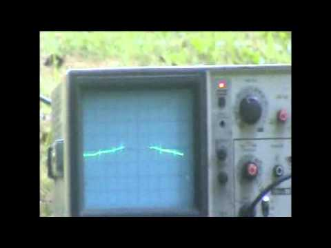 Part III Wireless Transmission Using Earth Currents