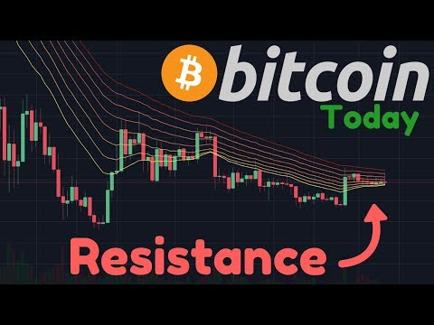 Bitcoin Heavy Resistance! | IMF Admitting Plans To Make The World Cashless