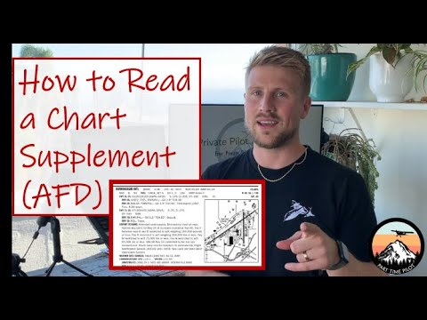 How to read an AFD (chart supplement) - For Student Pilots