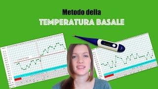 Tutto sui Contraccettivi - Metodo della Temperatura Basale | LisaSaySex