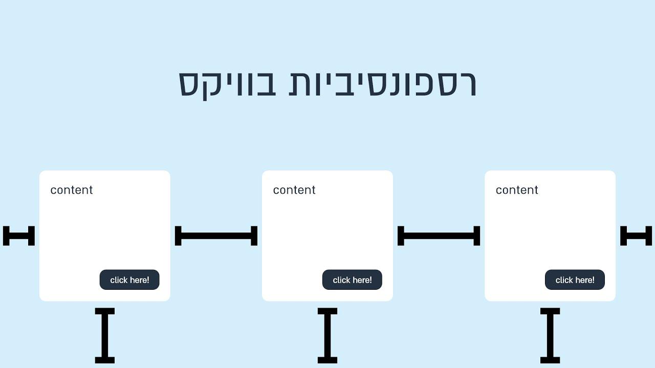 האם וויקס רספונסיבית?? - איך לבנות אתר רספונסיבי בוויקס - מדריך וידאו חד בנושא