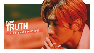 TVXQ! - TRUTH (Line Distribution)