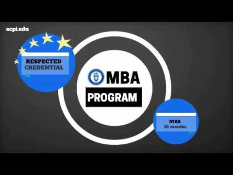 Master of Business Administration (MBA) Degree | ECPI University
