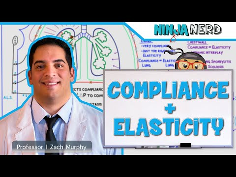 Respiratory | Compliance & Elasticity