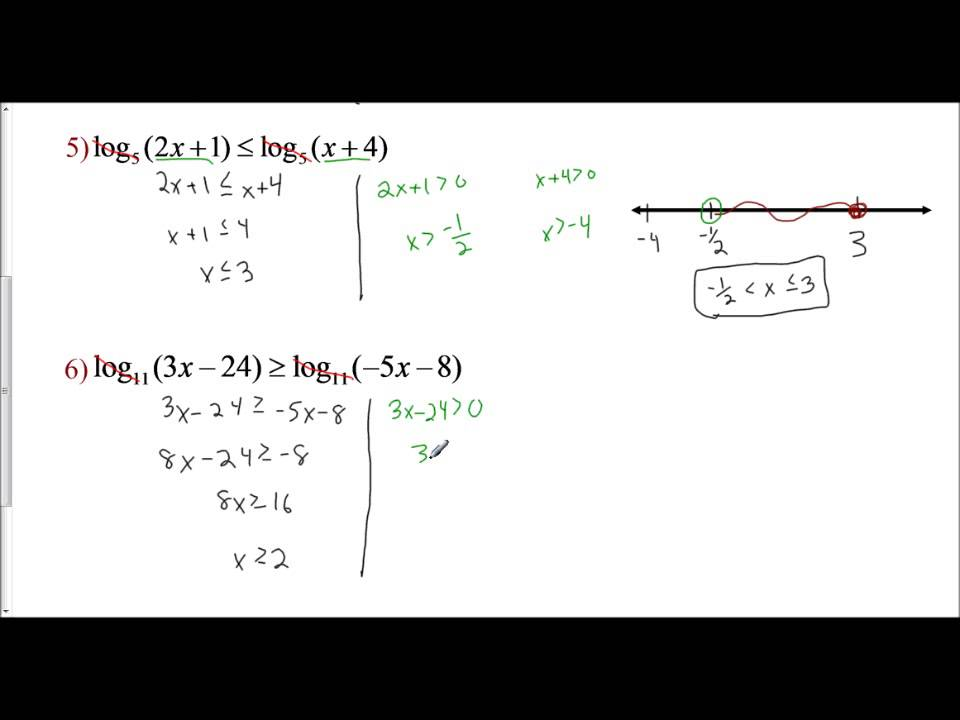 Lesson 84 Solving Logarithmic Inequalities Examples 4 6 Youtube