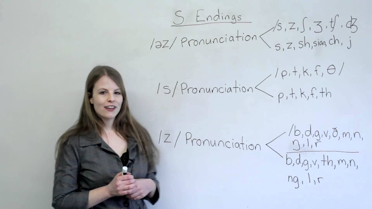 How to pronounce words ending in S