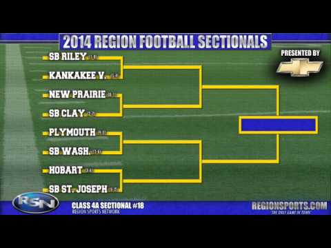 Region Sports Network: Tournament Tutorial Sectionals 4A